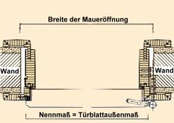 Einbaumaße türen  Türmaßrechner - Türmaße, Normmaße, Standardmaße für Türen ...